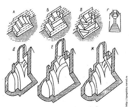 Схема перекрытий плитами