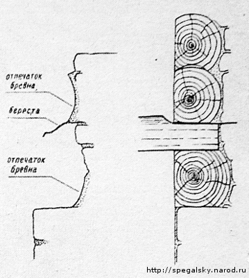 Поганкины палаты: сохранившиеся следы сопряжения нижних венцов деревянных хором с каменными стенами и их реконструкция.